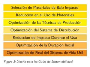 SustainabilityFig3