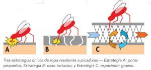 MedicalMosquitofigure