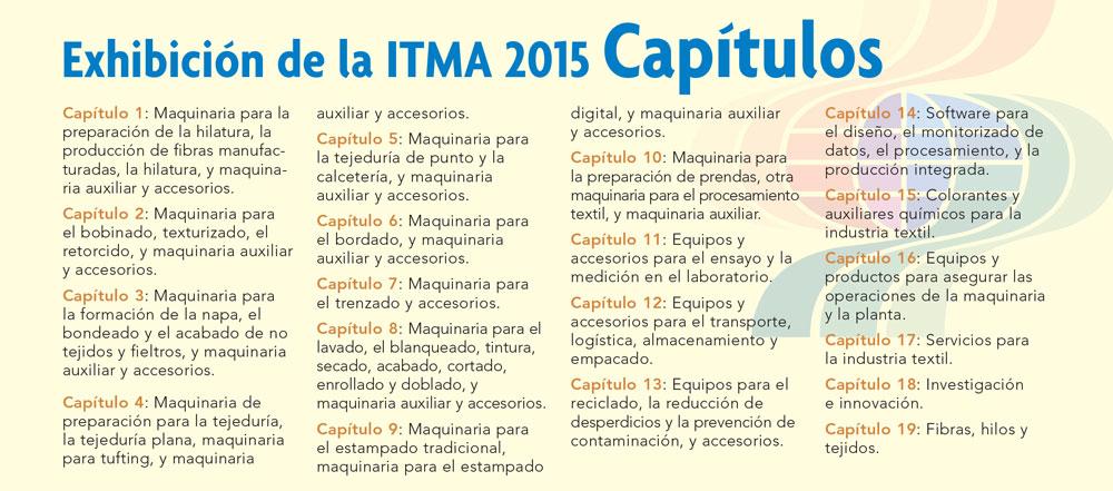 ITMAChapters