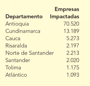 ColombiatexTabla