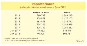 ColombiaTable5